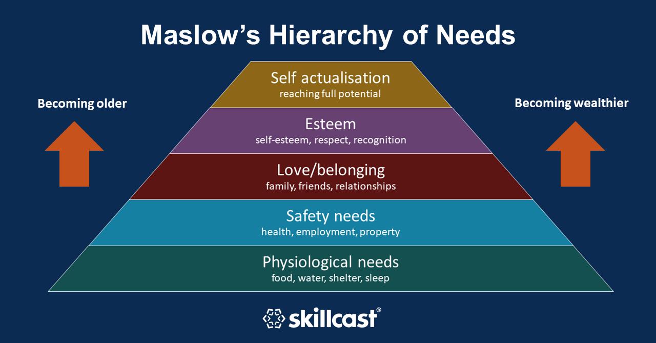 maslows_hierarchy-1280-669