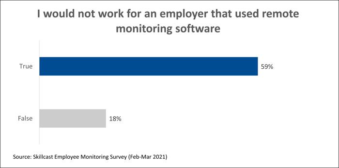 survey-chart-image-1