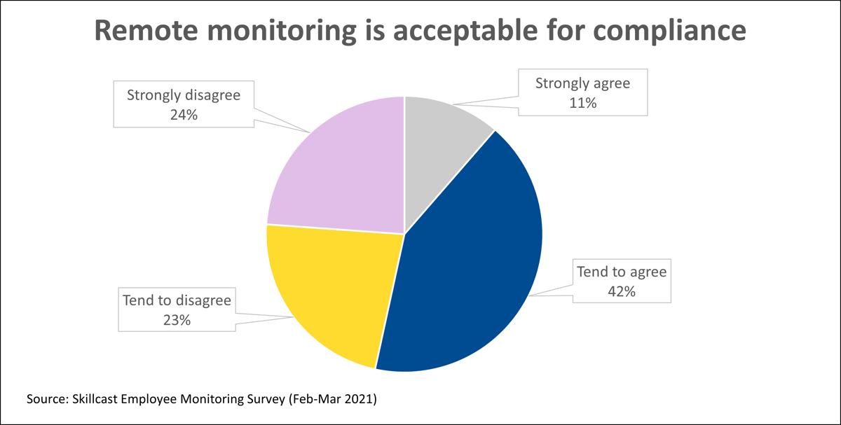 survey-chart-image-2
