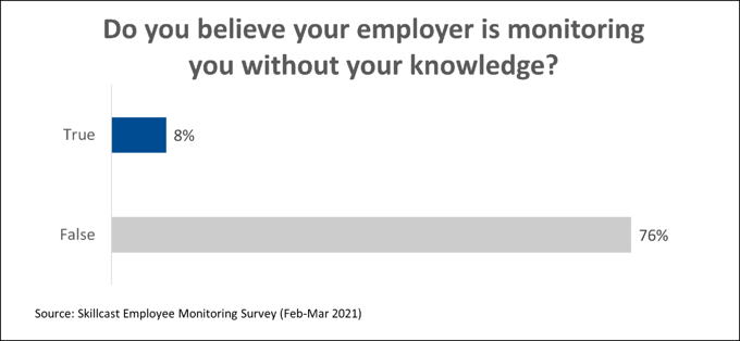 survey-chart-image-3