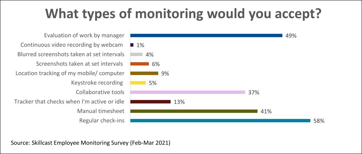 survey-chart-image-4