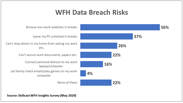 WFH_Data_Security_Chart_1