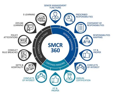 SMCR-360-Infographic-1199-1022