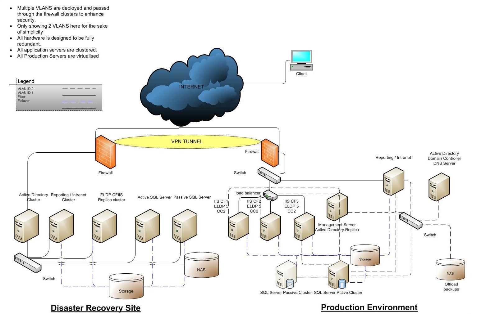 Dataarchitecture-1.jpg