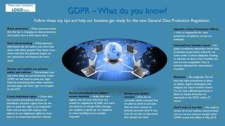 GDPR Poster - What you need to know