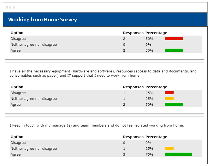 Compliance Survey Tool Results Page