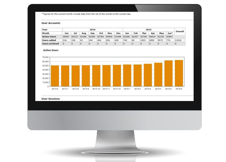 online compliance training
